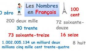 Numeros en frances y la ilógica de la lengua francesa