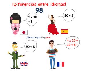 diferencias entre idiomas aprender frances